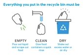Items for recycling must be empty, clean and dry