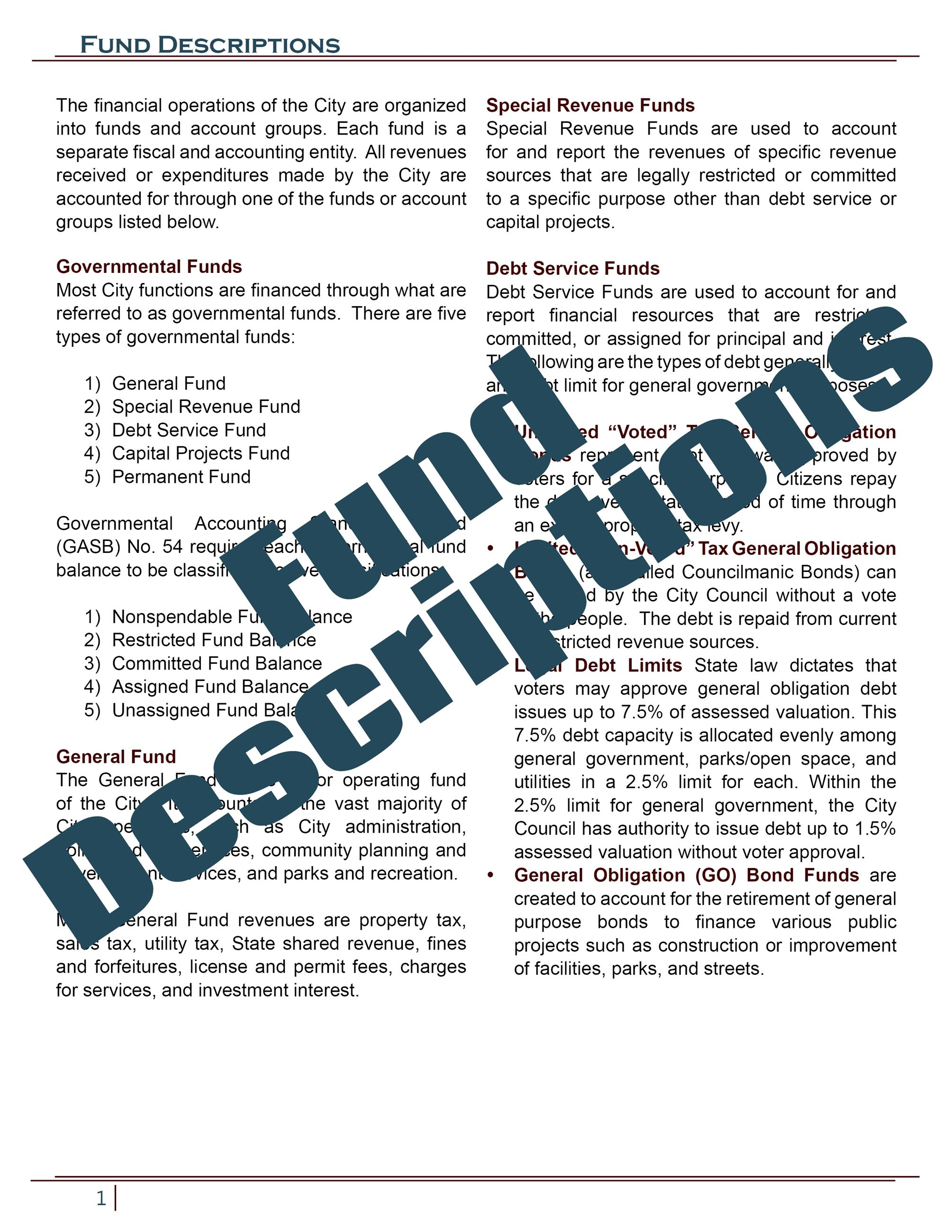 Fund Descriptions